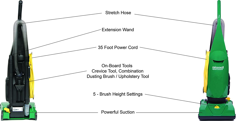 Bissell Biggreen Commercial Powerforce Bagged Lightweight Upright Vacuum Cleaner Wiring Diagram Industrial Bgu1451t Scientific