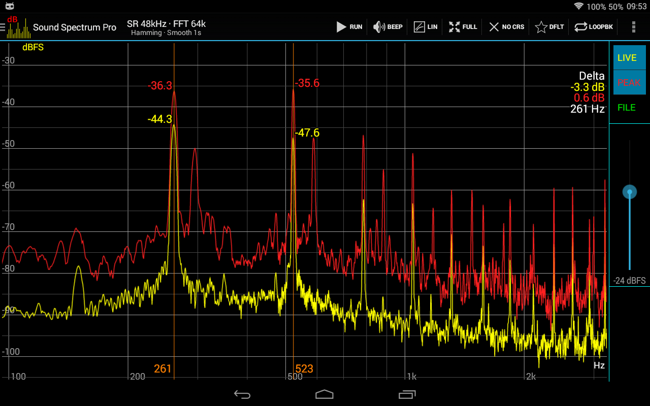 Amazon Sound Spectrum Pro Appstore For Android