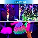 SANSI UV LED Black Light Bulb, 5W UVA Level
