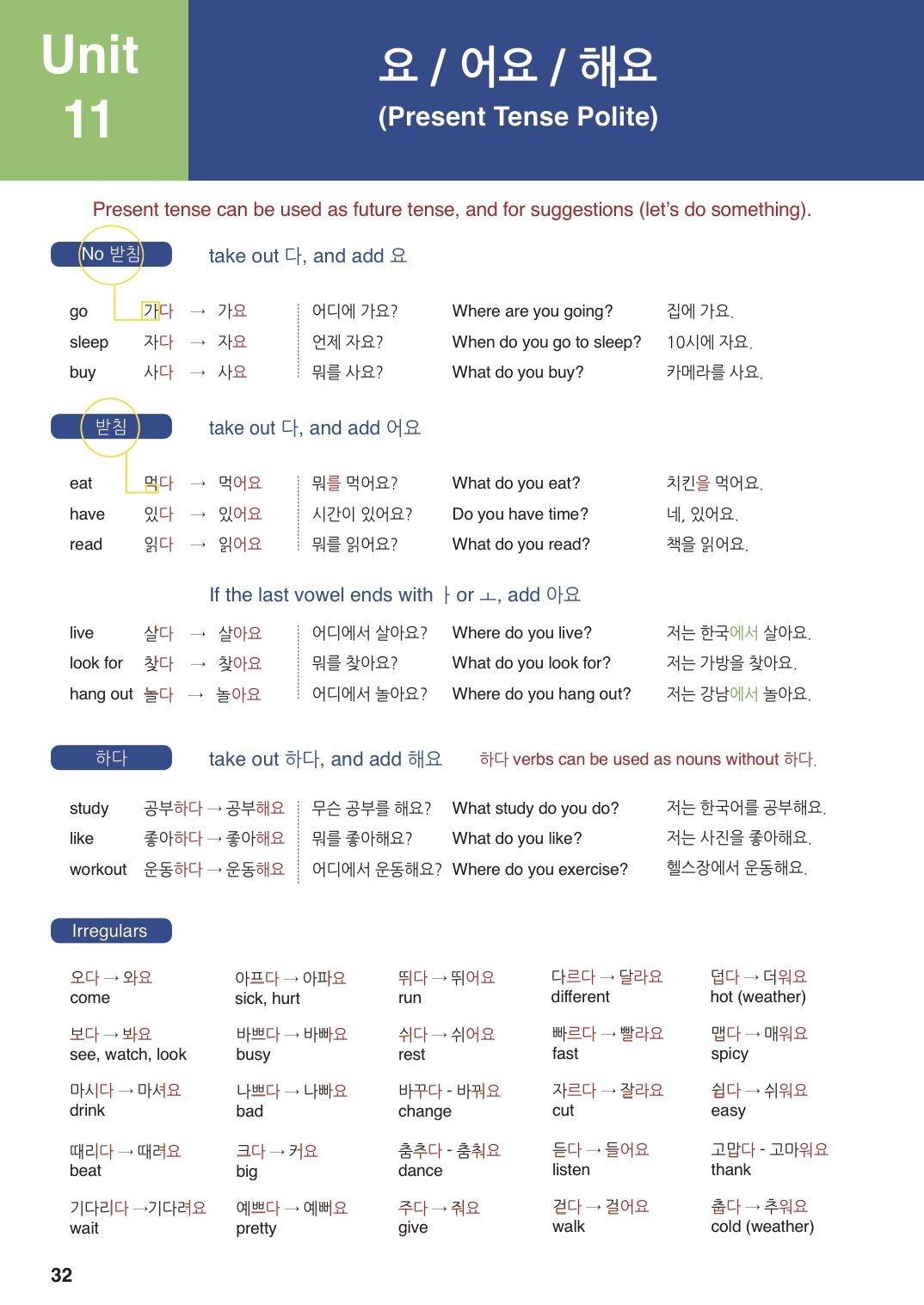 Korean grammar have to do