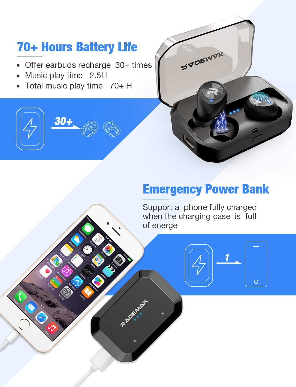 Rademax Wireless Earbuds, True Wireless Bluetooth 5.0 Headphones with 3500mAh Charging Case 140H Playtime IPX7 Waterproof and Stereo Sound Wireless Earphones -Black