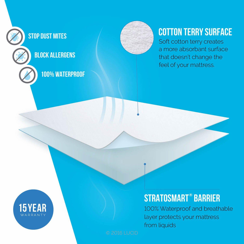 Amazon LUCID Premium Hypoallergenic Waterproof Mattress