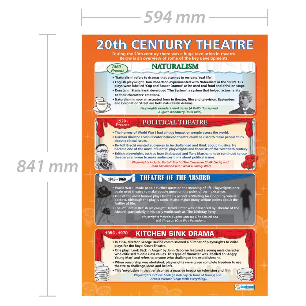 Laminated Gloss Paper measuring 850mm x 594mm 20th Century Theatre   Theatre Posters for the Classroom Education Charts by Daydream Education A1 Drama Posters