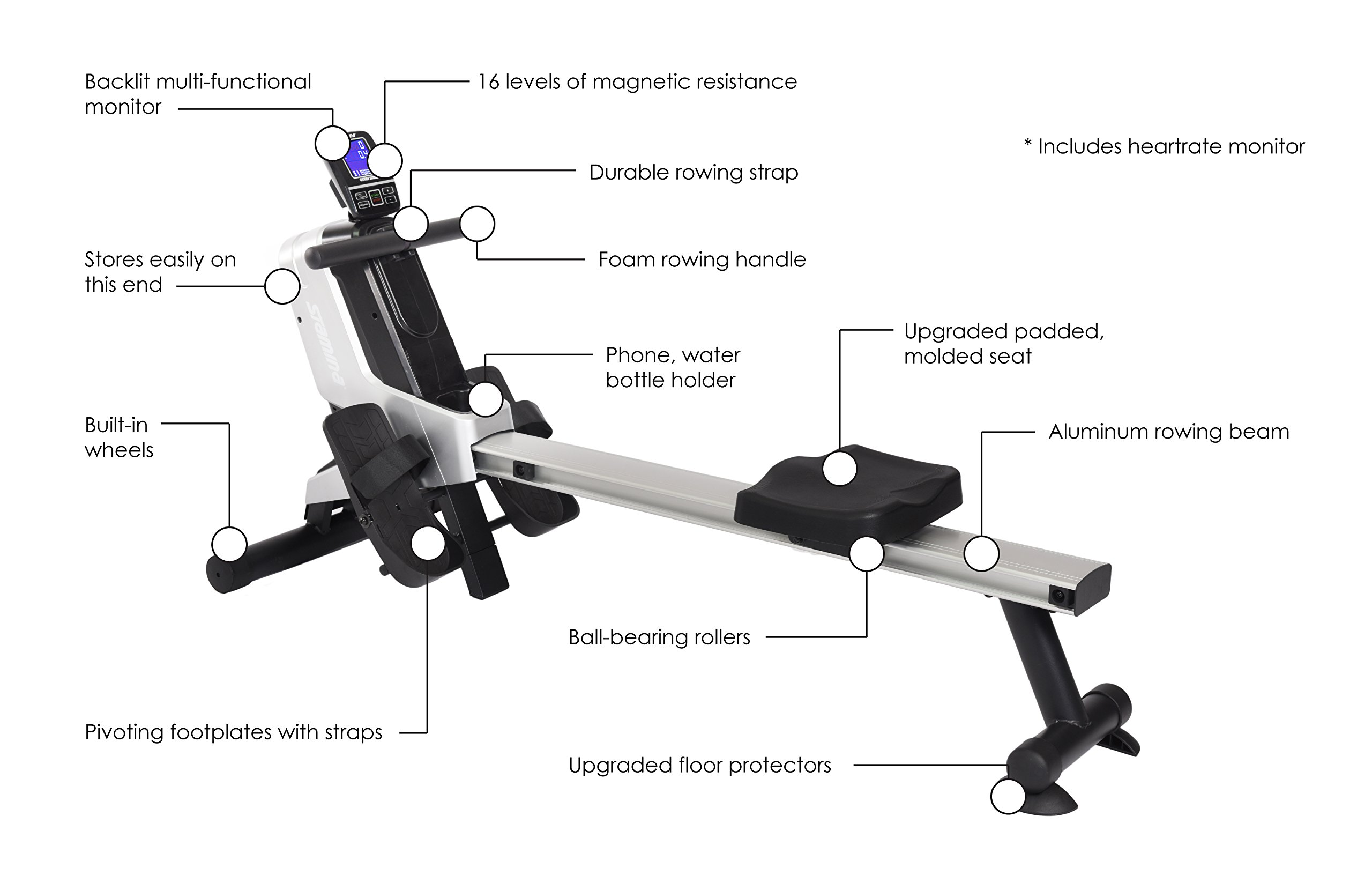 Stamina Magnetic Rowing Machine 1130 by Stamina (Image #2)