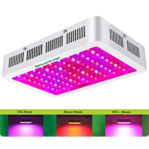 iPlantop LED Grow Light