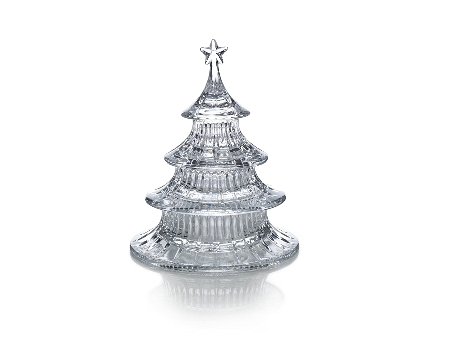 Christmas Tree Candy Dishes