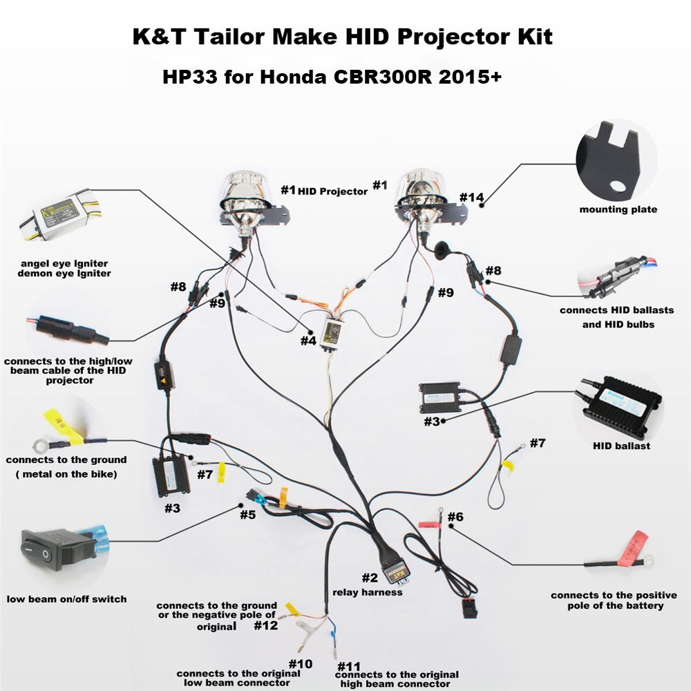 Amazon.com: KT Tailor-Made HID Projector Kit HP33 for Honda CBR300R 2015  2016+ Red Demon Eye: Automotive
