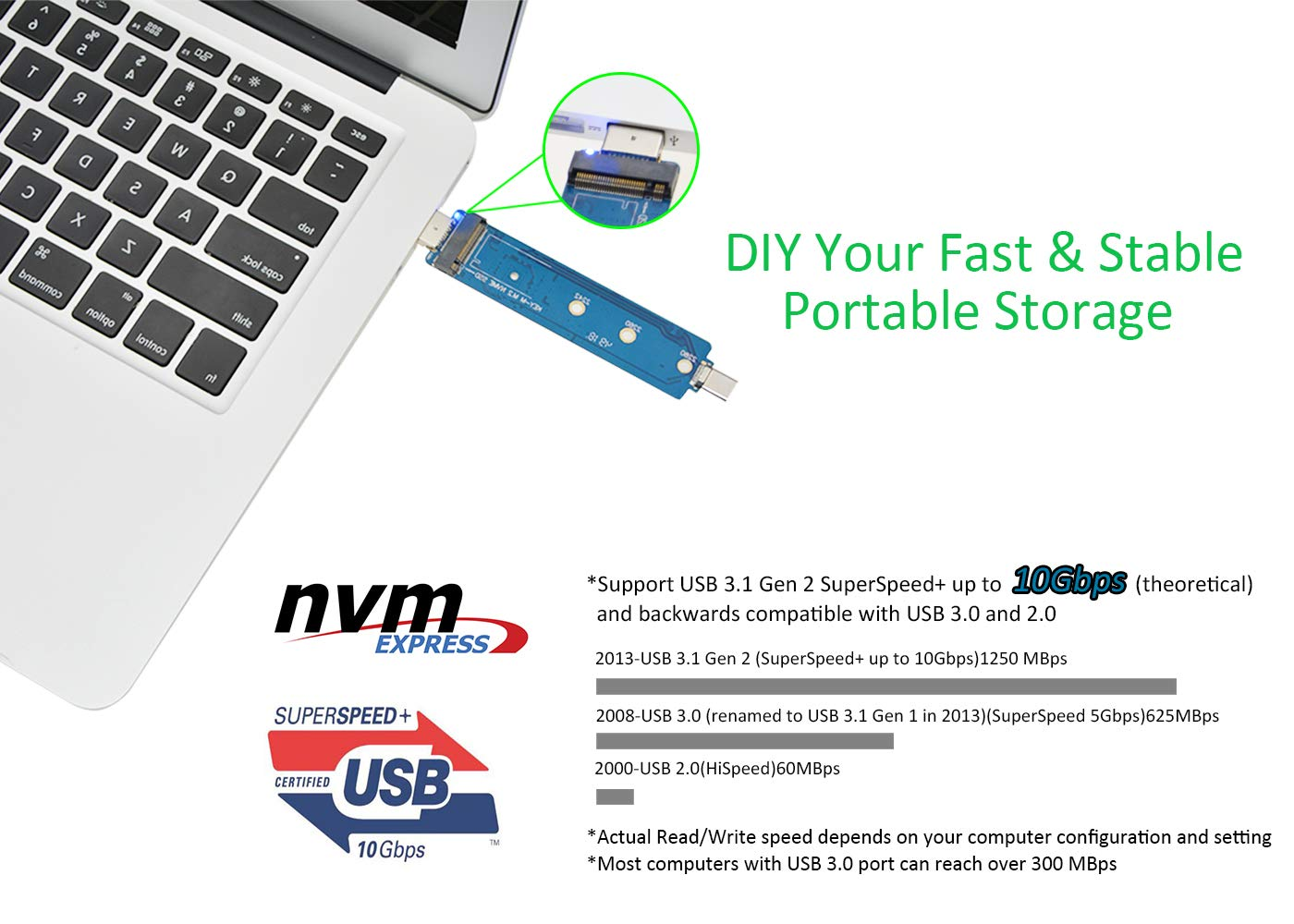with JMS583 Bridge Controller Compatible 960 970 EVO PRO Solid State Drive A ADWITS USB 3.1 Gen 2 Type A and C Combo to M.2 2230//2242//2260//2280 High-Performance PCIe NVMe SSD Portable Storage Case