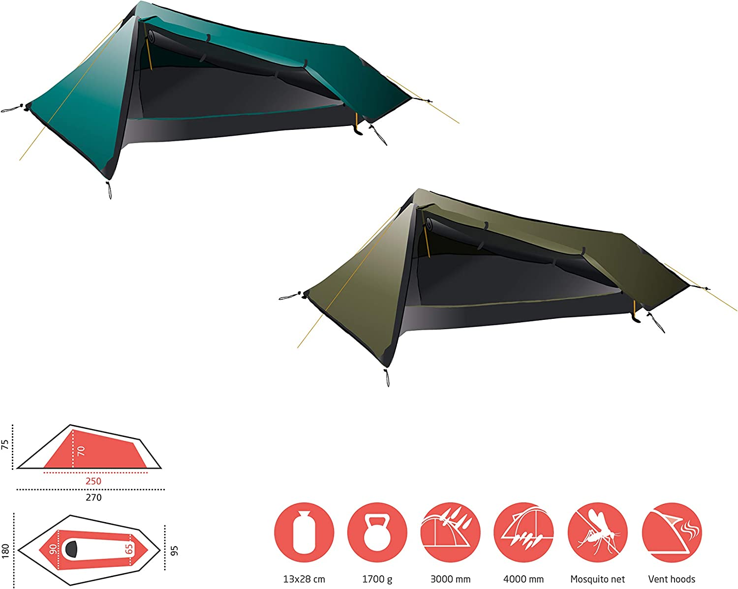 Grand Canyon 2020 Tents Richmond 1