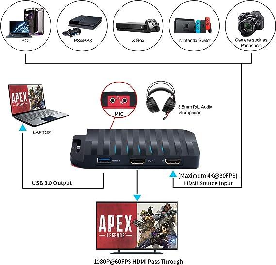 TreasLin HDMI Capturadora Video Juegos, USB HD Capture For PS4,PS3 ...