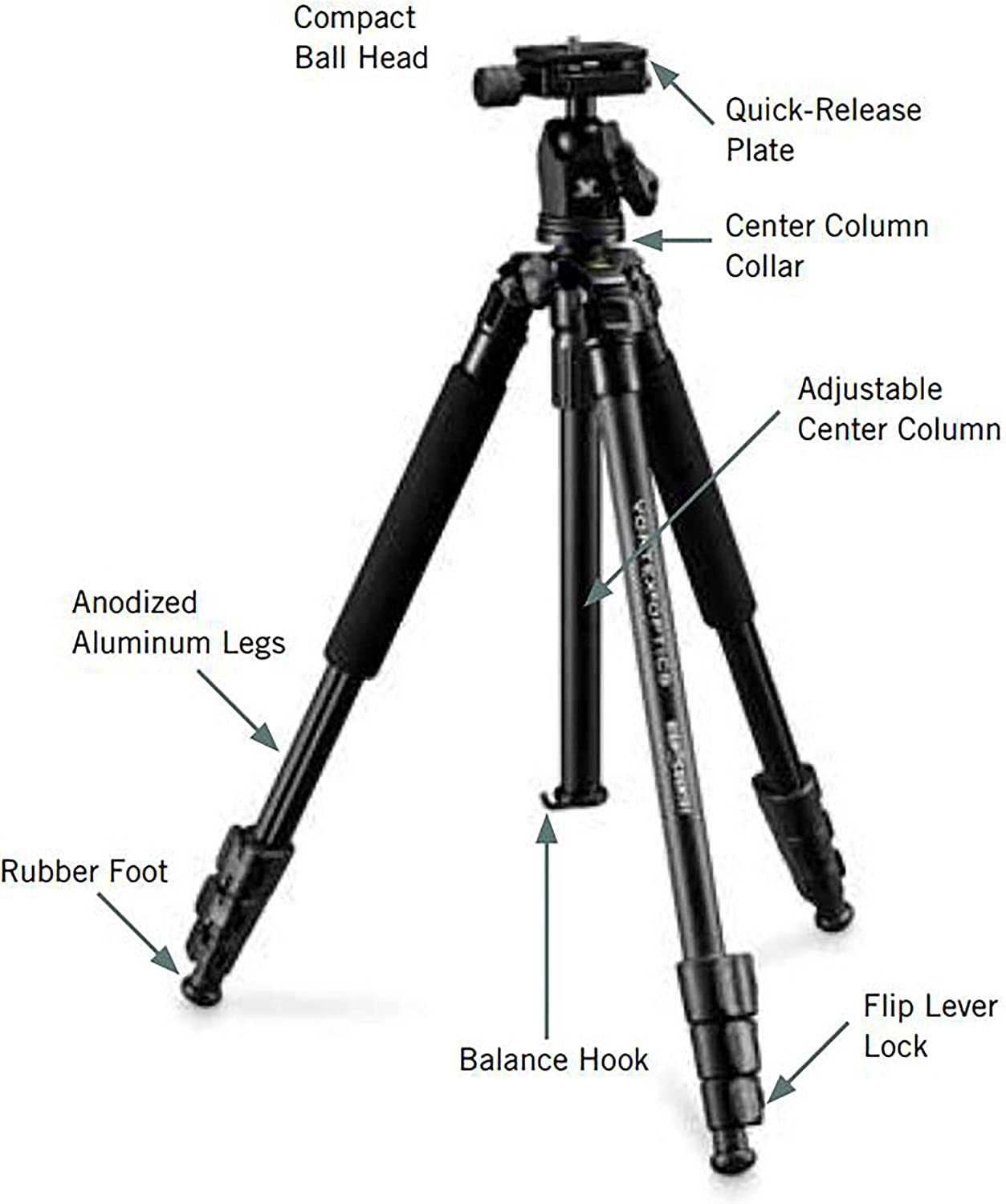 Top 10 Best Tripod For Bird Spotting Scope [buying-guide-2021] 5