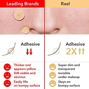 Rael Acne Pimple Healing Patch - Absorbing Cover, Invisible, Blemish Spot, Hydrocolloid, Skin Treatment, Facial Stickers, Two Sizes, Blends in with skin (24 Patches, 1Pack) (Tamaño: 1 Pack)
