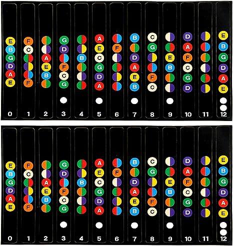 JUNERAIN 2 Piezas de Guitarra Fretboard Escala Musical Notas Mapa ...