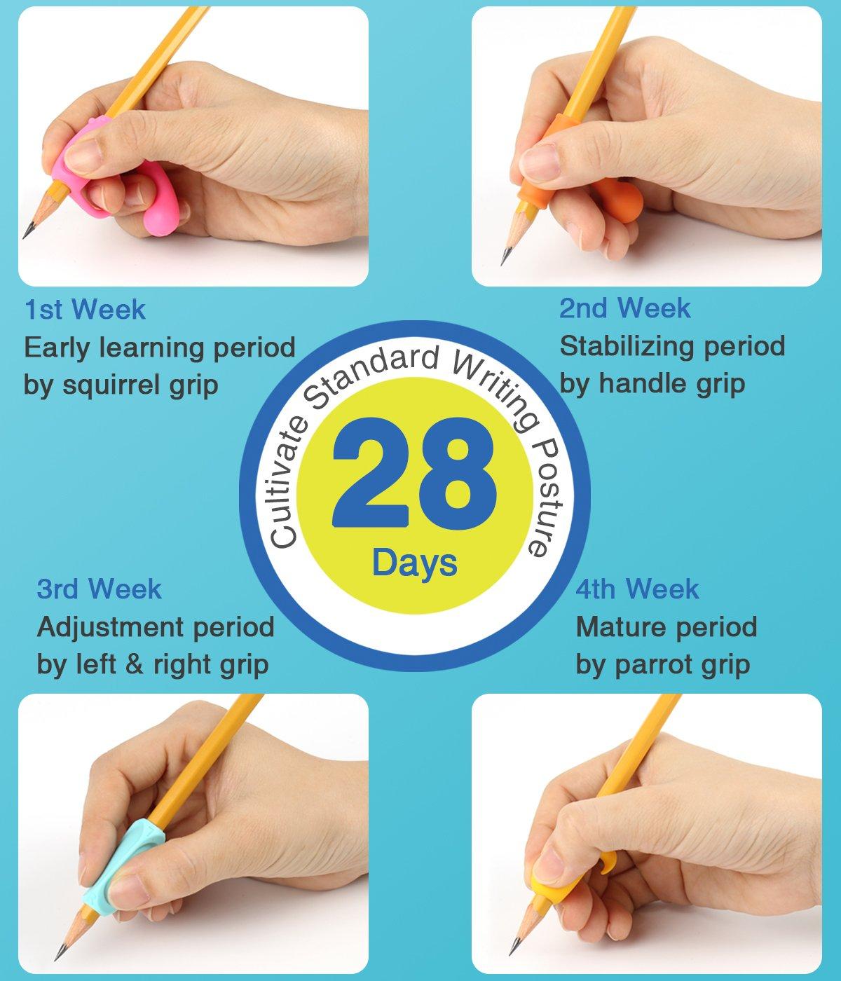 Agarrador de lapiz, Firesara Original Ergonomic Pen Holder Claw Postura de escritura correcta en 4 semanas para niños Kindergarten Adultos Necesidades ...