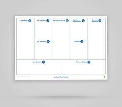 Vi Board Business Model Canvas Whiteboard Enrollable A