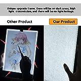 HOKONE LED Light Box Tracer A3/A4 Ultra-Thin