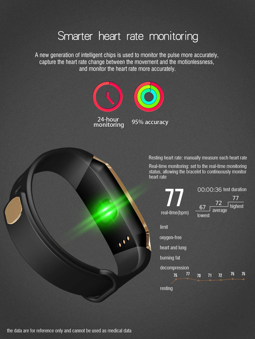 Byoung Activity Tracker Smart Watch,Kid Fitness Tracker with Heart Rate Monitor Smart Sport Watch Step Counter Sleep Monitor Sedentary Clock Remind Pedometer Calories Counter for iOS Andriod Gift by Byoung (Image #6)