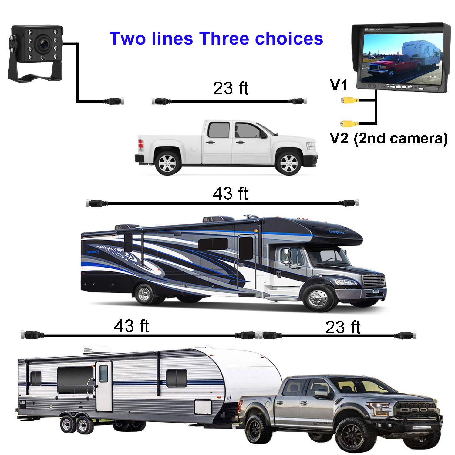 iStrong HD 720P Backup Camera 7 Monitor Kit System For Cars Trucks Trailers Campers Fifth Wheels IP69K Waterproof Night Vision Rear Front View High-Speed Observation System Guide Lines ON OFF