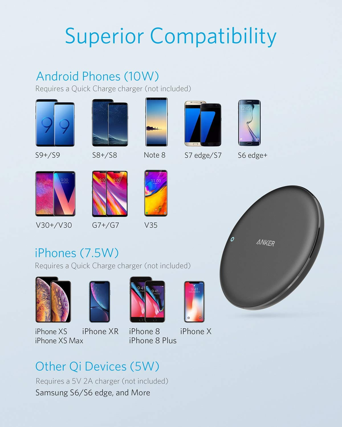 7.5W Compatible iPhone Xs Max//XR//XS//X//8//8 Plus 10W Charges Galaxy S9//S9+//S8//S8+ with Quick Charge Adapter Anker PowerWave 7.5 Fast Wireless Charging Pad with Internal Cooling Fan Qi-Certified
