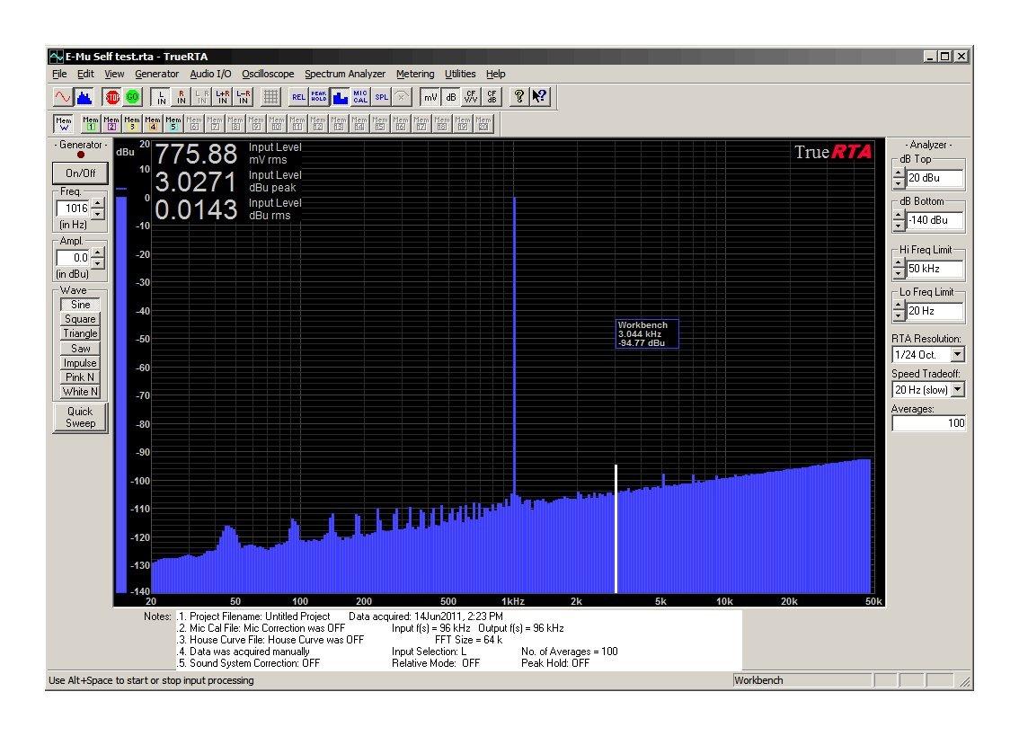 TrueRTA Audio Spectrum Analyzer for Windows PCs, Level 4 Registration Code, Single User License by True Audio