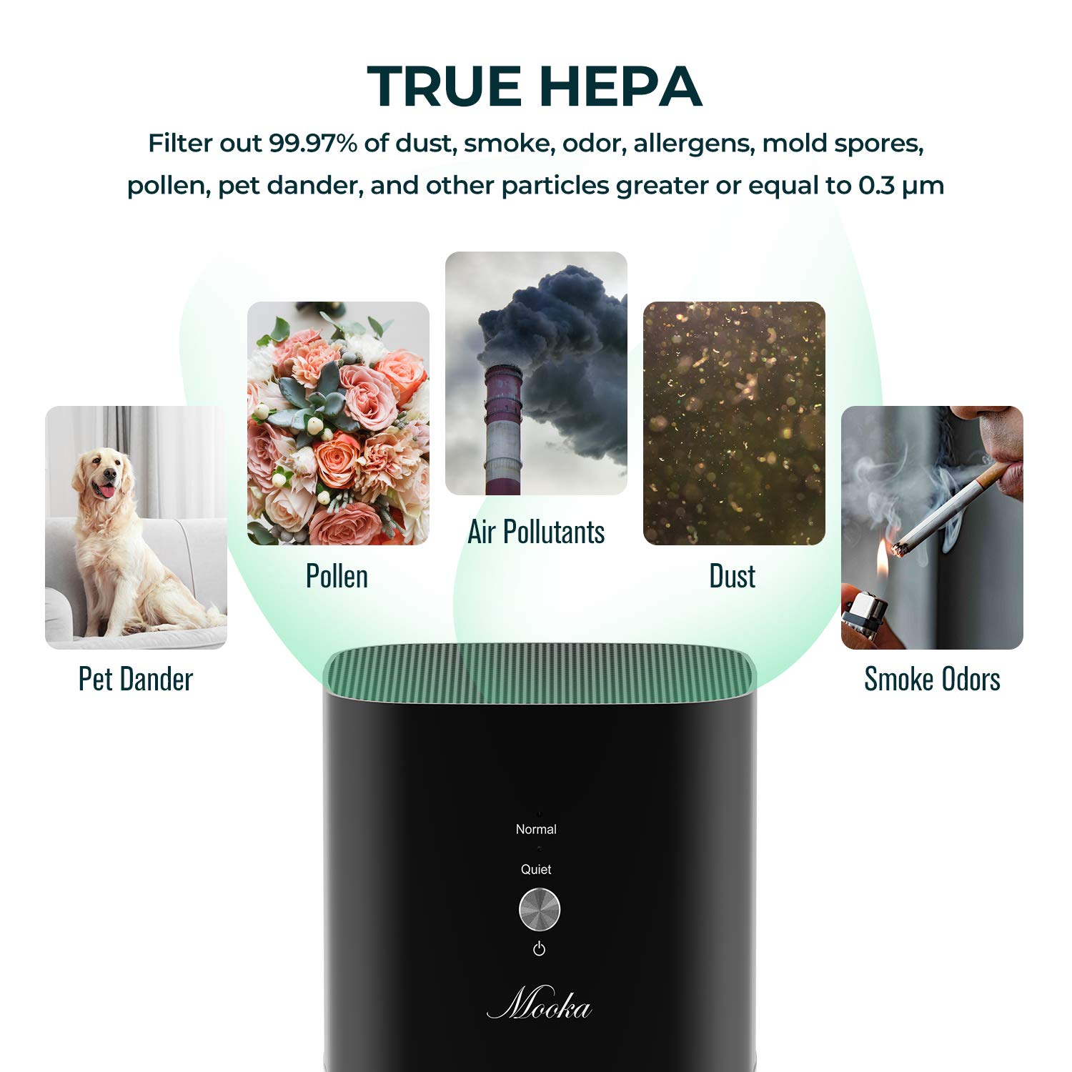 Mooka Air Purifier for Home, True HEPA Filter 3-Stage Filtration, Desktop Air Cleaner for Allergies and Pets, Smokers, Odor Eliminator for Dorm, Bedroom, Office, Personal Air Purifiers Portable