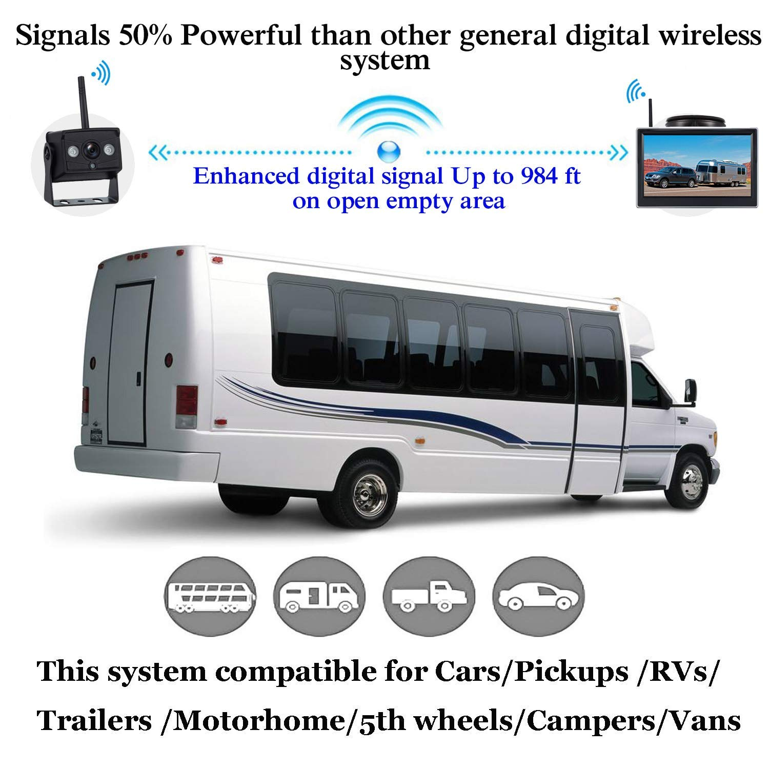 HD 720P Digital Wireless Backup Camera Kit,No Interference,IP69 Waterproof Wireless Rear View Camera 5 inch LCD Wireless Reverse Moniverse Monitor for Rv Truck Van Trailer Pickup A-5 SZWX