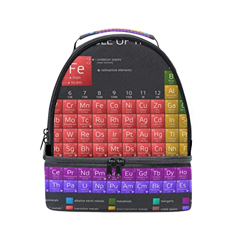 Re Box Calculator