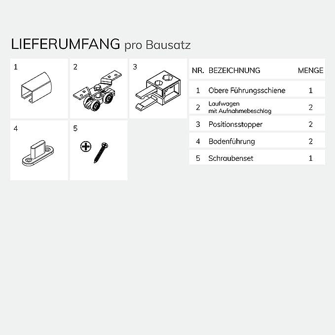 Schiebet/ürbausatz Standard als H/ängesystem f/ür 1 Fl/ügel inkl Geeignet f/ür Durchgangst/üren Beschlag und einer oberen Laufschiene in 2000 mm 18-40 mm m/öglich Holz-F/üllung kommt von Ihnen