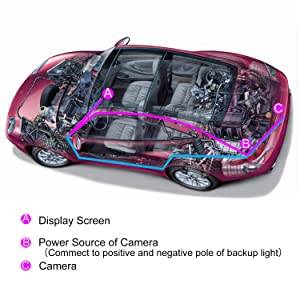 SUNNEST Car Rear View Reversing Backup Camera with IP67 Waterproof Rating, 170°Perfect View Angle & 7 Infrared Night Vision LED Lights, Universal Vehicle Backup Camera System for RV, Truck, Bus (Color: Black)