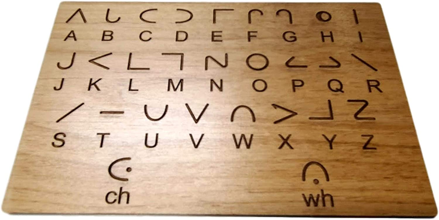 Moon Language Key Panel Translation Key to Use in Escape Rooms and Assist in Learning Moon