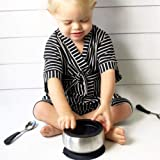 Stainless Steel Toddler Plate Parent