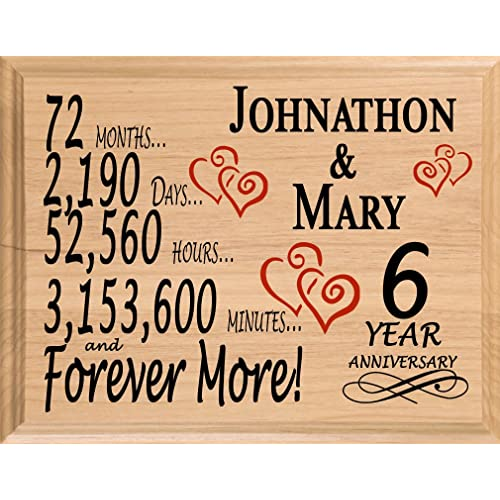 6th Wedding Anniversary Gift Ideas For Husband: 6 Years Anniversary Gifts: Amazon.com
