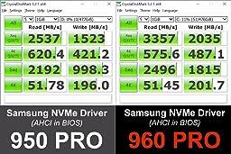 Samsung 960 PRO Series - 512GB PCIe NVMe - M 2 Internal SSD