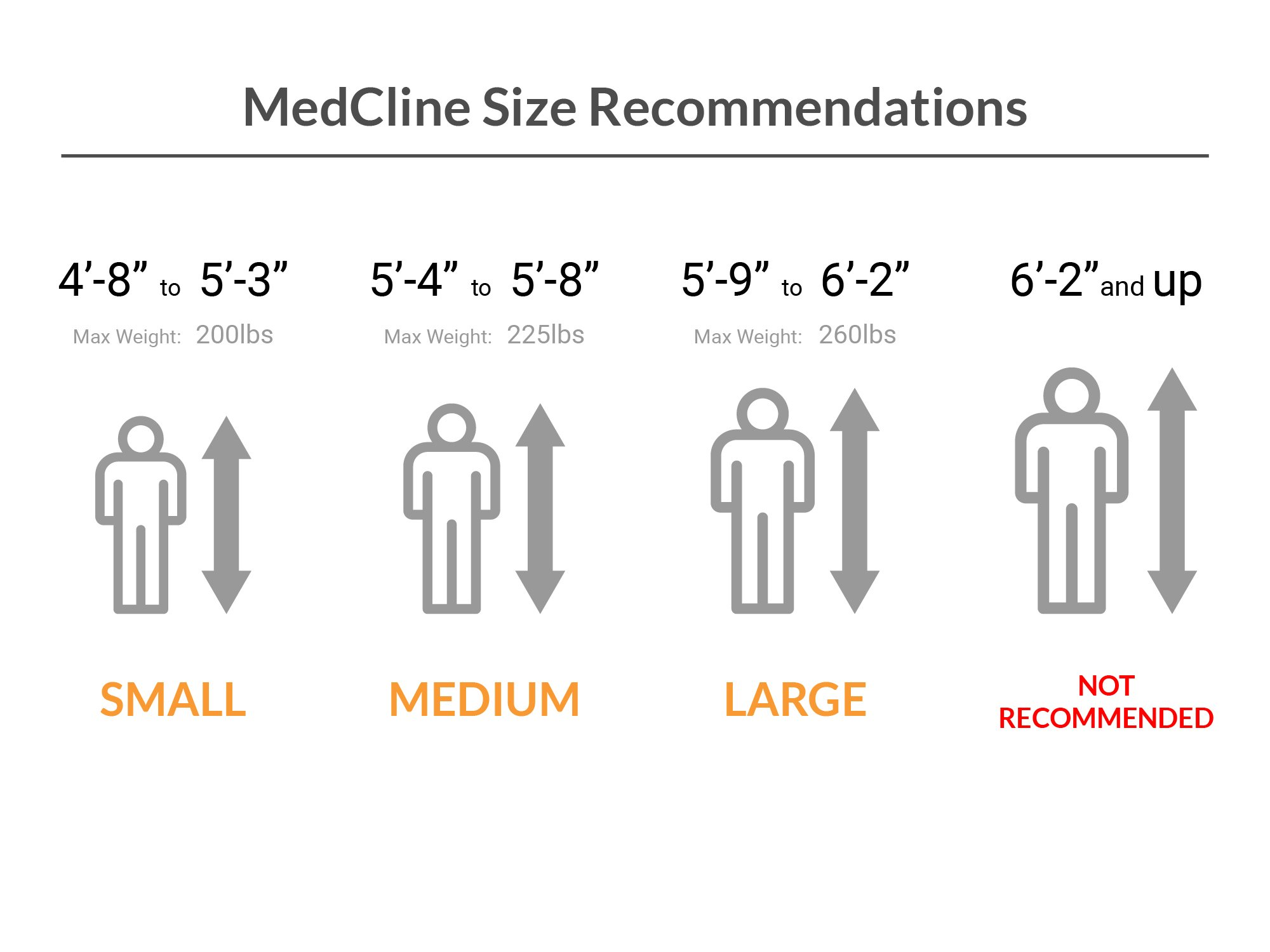 MedCline Acid Reflux Patented Solution: Clinically Proven System to Provide Acid Reflux Relief and Nighttime Heartburn Relief GERD | for Better Sleep (Medium (Height 5'4'' to 5'8'' Max weight 220 lbs)) by MedCline (Image #4)