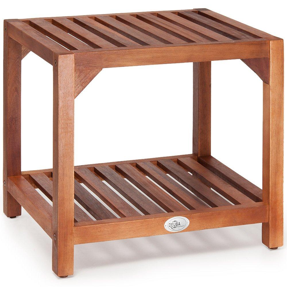 Salon : Salon De Jardin Acacia Ou Eucalyptus ~ Meilleures idées pour ...