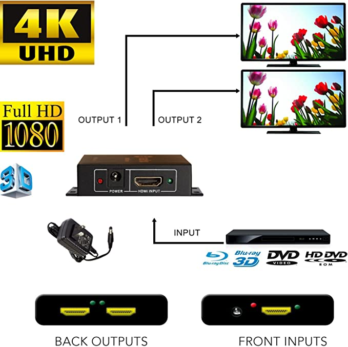 Rasfox 1x2 Powered 4K HDMI Splitter,1 in 2 out Repeater Amplifier Box Hub with Power Adapter,4K UHD Full HD 3D 1080p ; Distribute 1 Souce to 2 HDTVs; High-end Metal Box with 1 Year Warranty