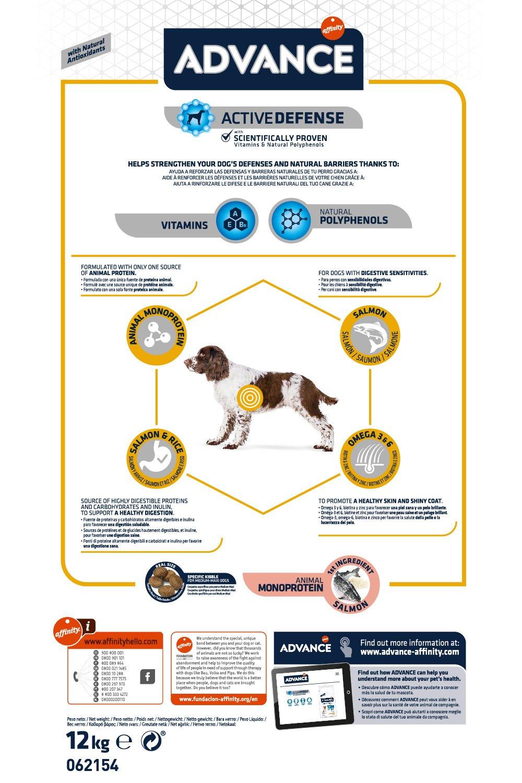Advance Sensitive Pienso para Perro Adulto con Salmón - 12000 gr: Amazon.es: Productos para mascotas