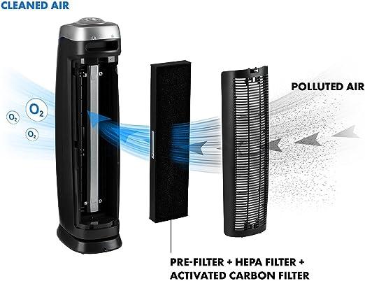 KLARSTEIN Valbella Purificador de Aire - Ambientador, Filtro ...