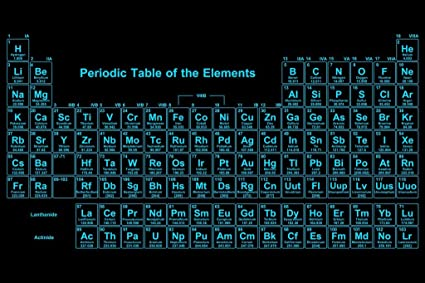Amazon Periodic Table Of Elements Black Neon Educational Chart