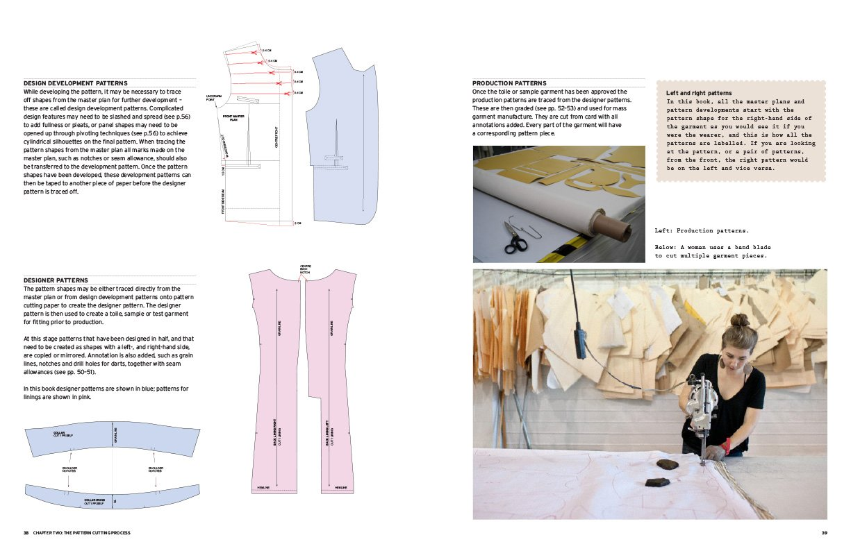 Patternmaking For Menswear Kershaw Gareth 8601400799772 Amazon Com Books