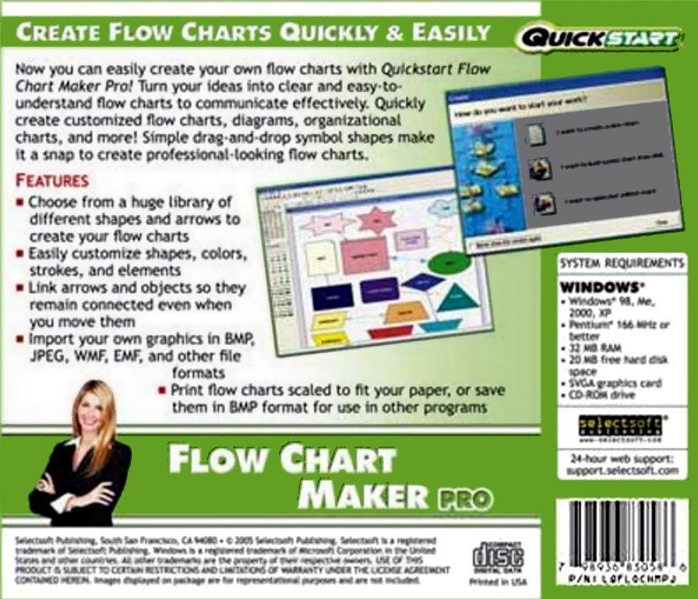 Quickstart Flow Chart Maker Pro 5290 Cgqs Flowchart