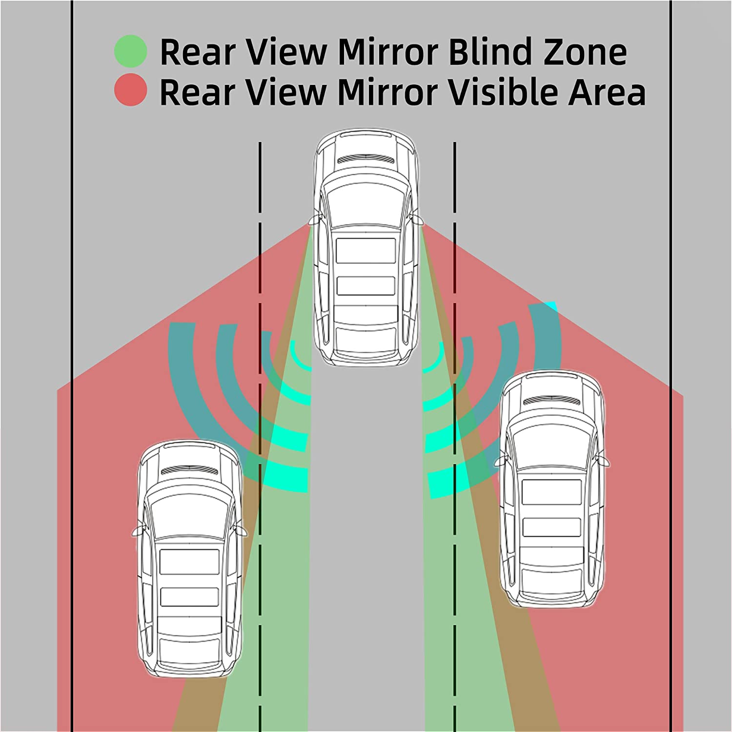 Five Bananas Blind Spot Detection System BSD Change Lane Safer BSA BSM Blind Spot Monitoring Assistant 24Ghz Microwave Sensors Car Driving Security Kit