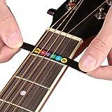 Gitarren Noten-Aufkleber für das Griffbrett | Kinderleicht Akkorde und Noten lernen | Ideal für Akustikgitarre, E-Gitarre, Westerngitarre und Ukulele