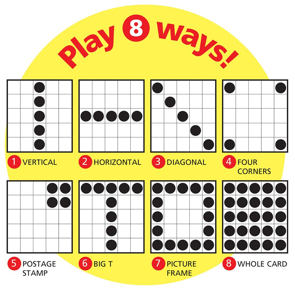 U.S.A Bingo Game Flat River Group T6137