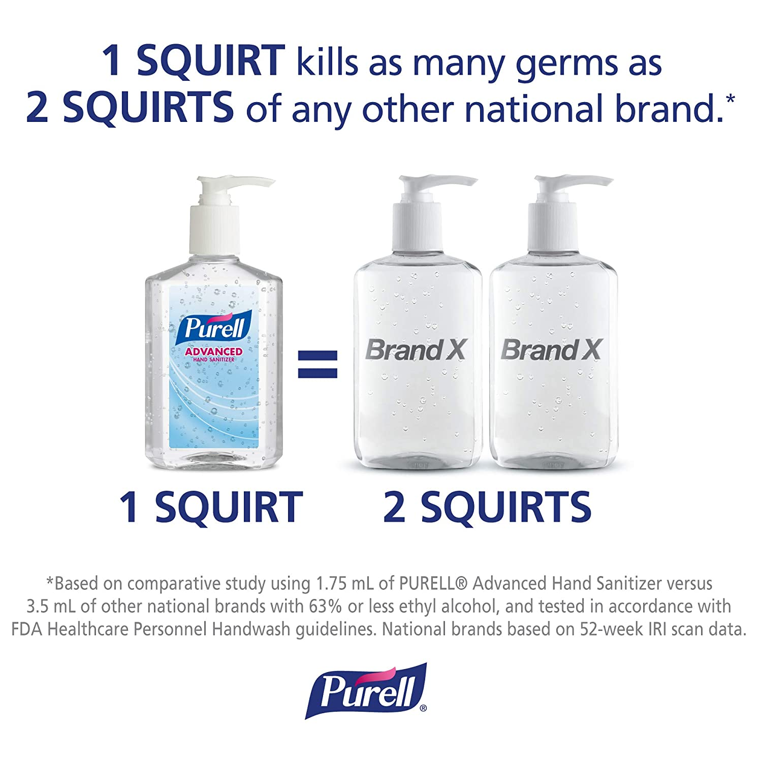 PURELL Advanced Hand Sanitizer Naturals with Plant Based Alcohol, Citrus Scent, 12 fl oz Pump Bottle (Pack of 2)- 9629-06-EC