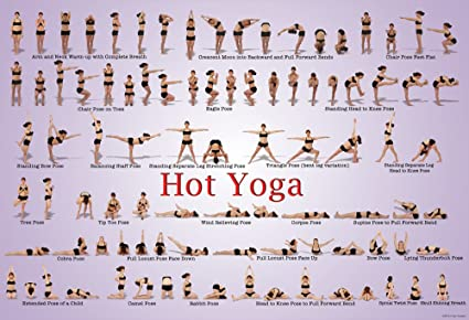 Hot Yoga Floor Chart and Wall Poster (Regular Poster, 24
