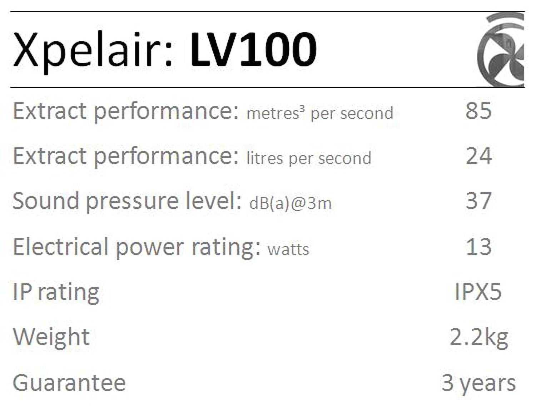 Xpelair LV100T Extractor de aire para ba/ño con temporizador bajo voltaje