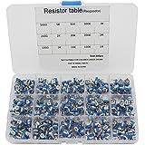 Raogoodcx Variable Resistor Assorted Kit 15 value 300pcs potentiometer Kit