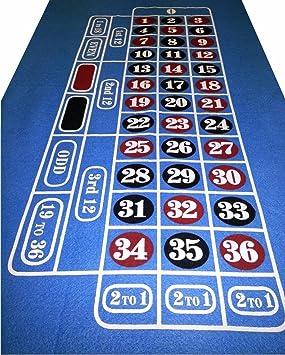 Roulette felt uk gewinn beim roulette