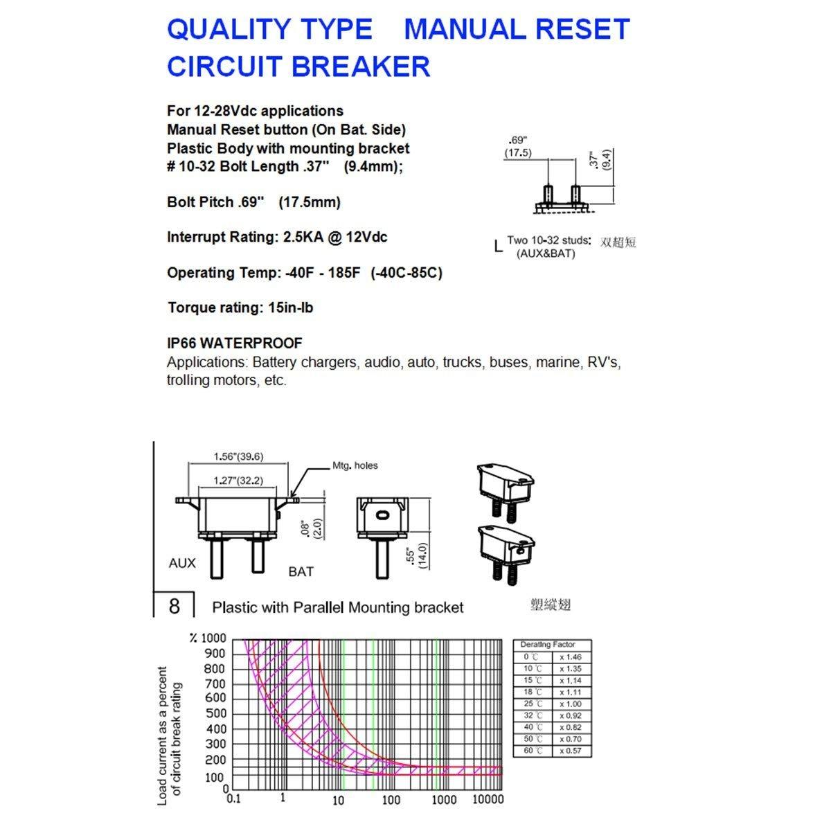 RKURCK 12 24 V 30 Amps ATV manuel Coupe-circuit r/éinitialisable Porte fusible 30A